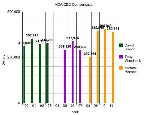 graph (14)