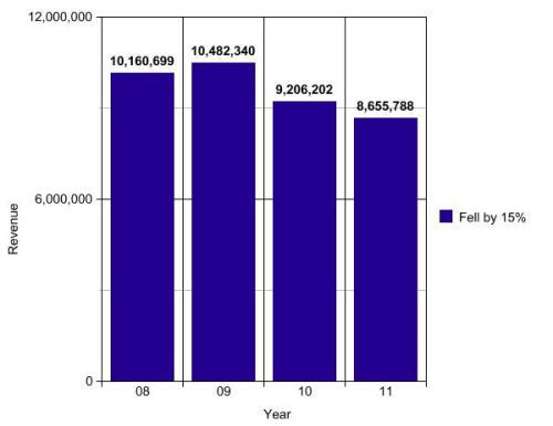 graph (50)